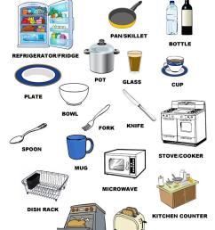 Kitchen Objects 1 - English ESL Worksheets for distance learning and  physical classrooms [ 1079 x 763 Pixel ]