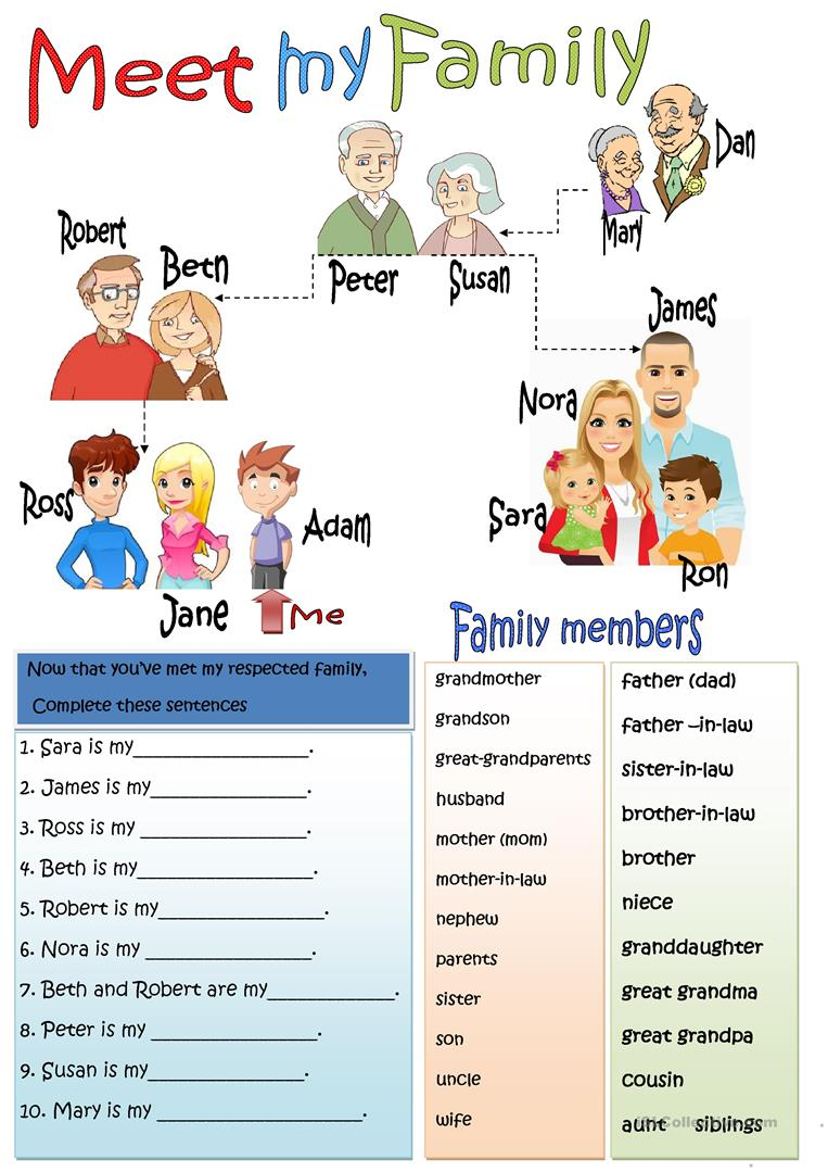 Meet My Family English Esl Worksheets For Distance Learning And Physical Classrooms