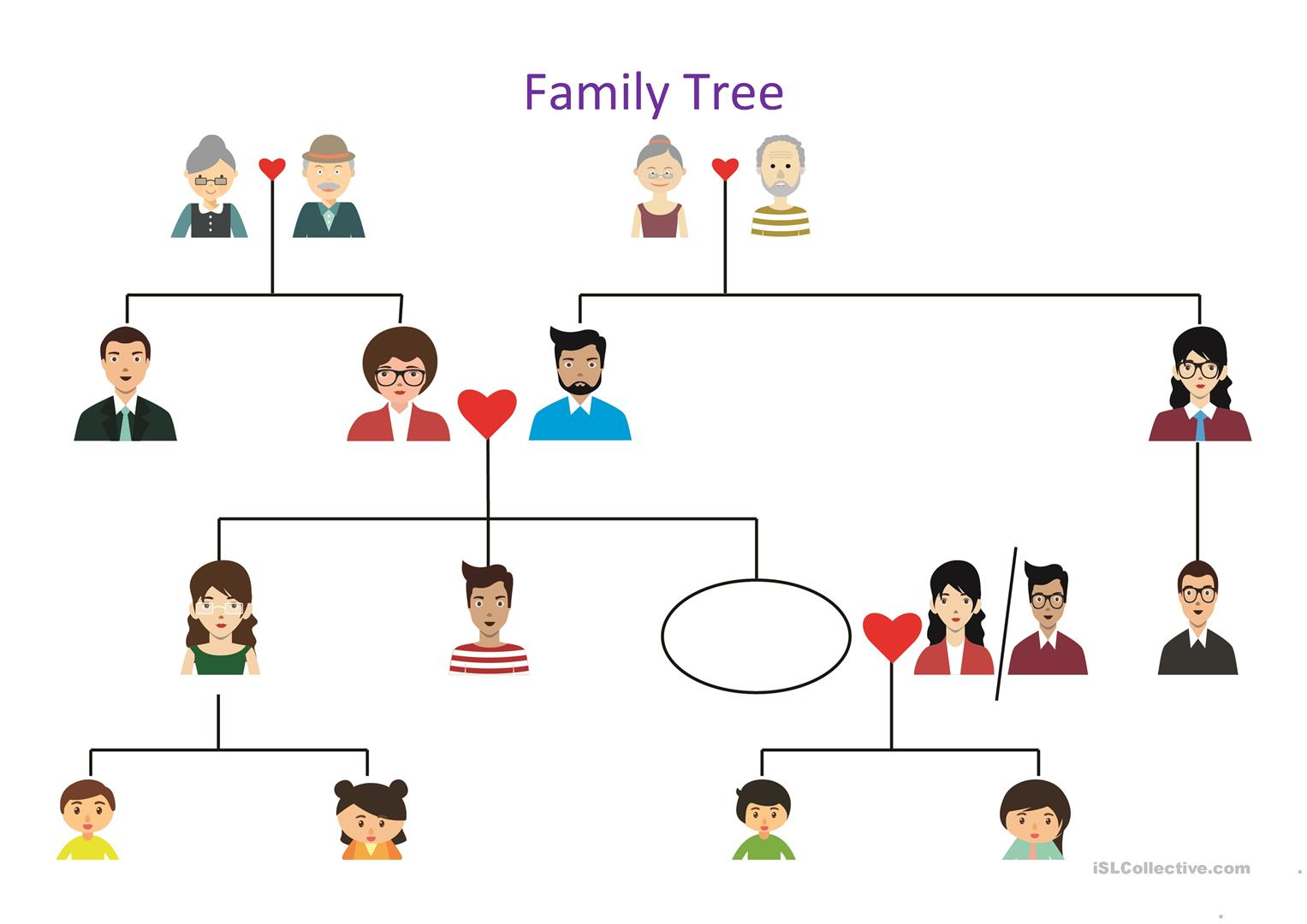 Family Relationship Tree Worksheet