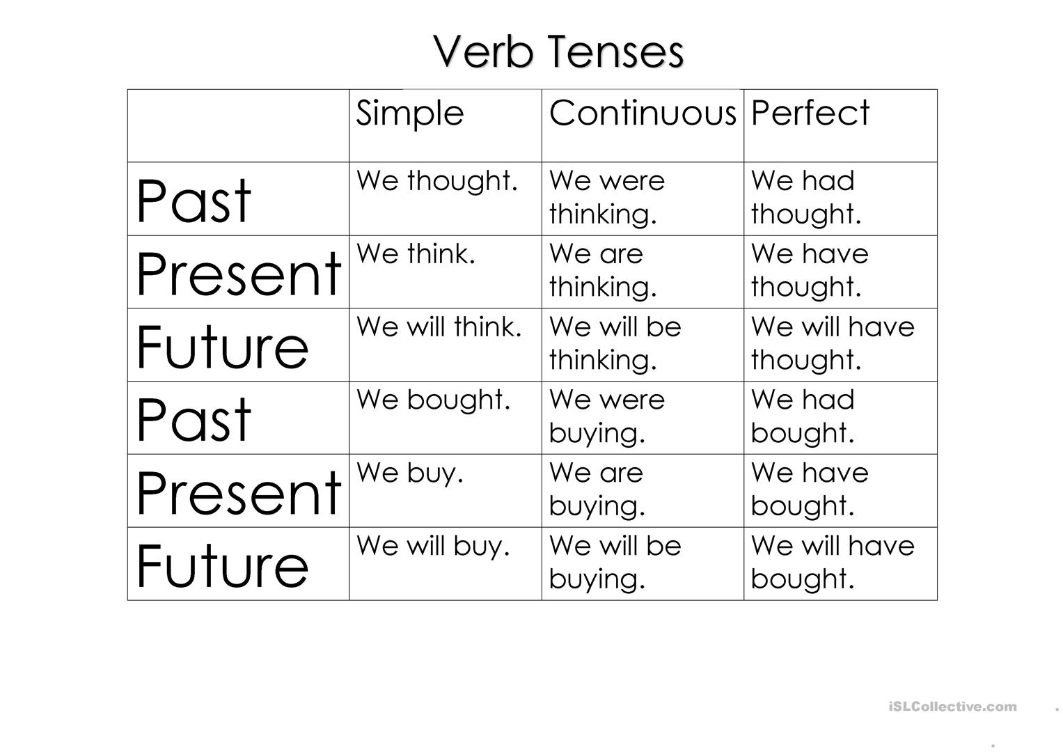 Esl Verb Tenses Worksheet 4th Grade