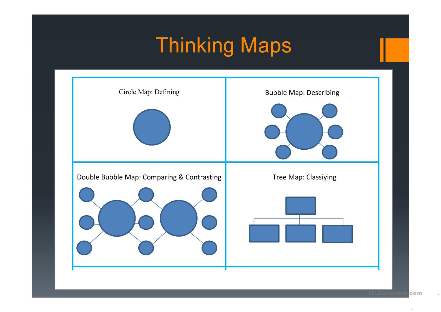Thinking Tools Thinking Maps Q Matrix Scamper Six