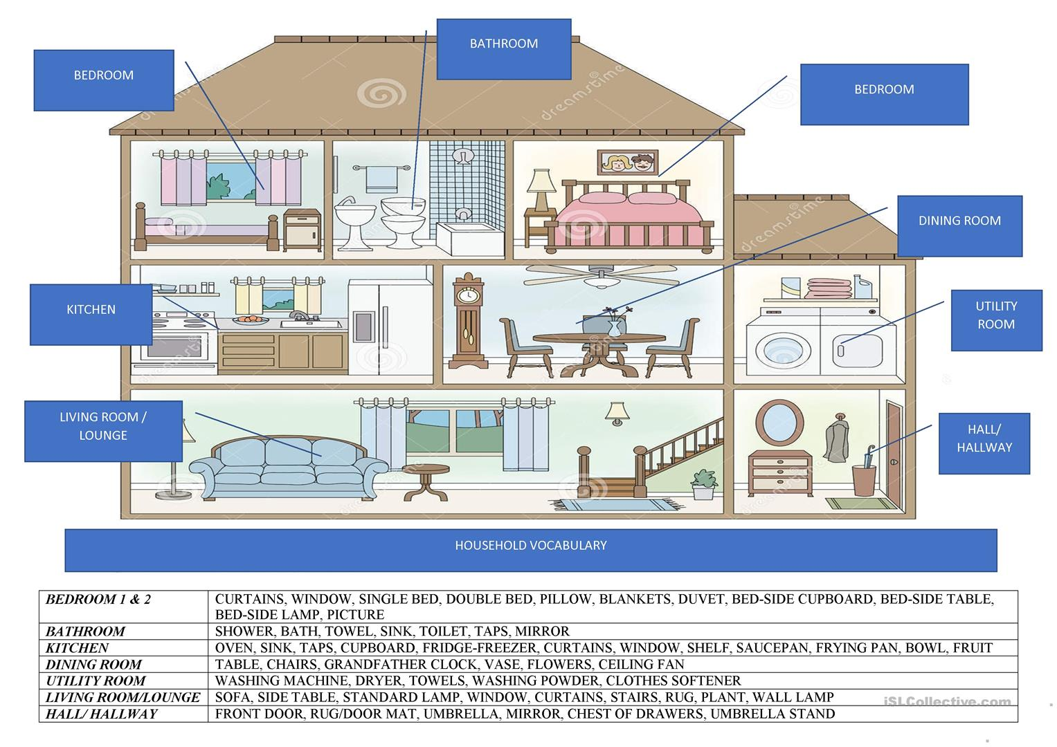 Household Resources Worksheet