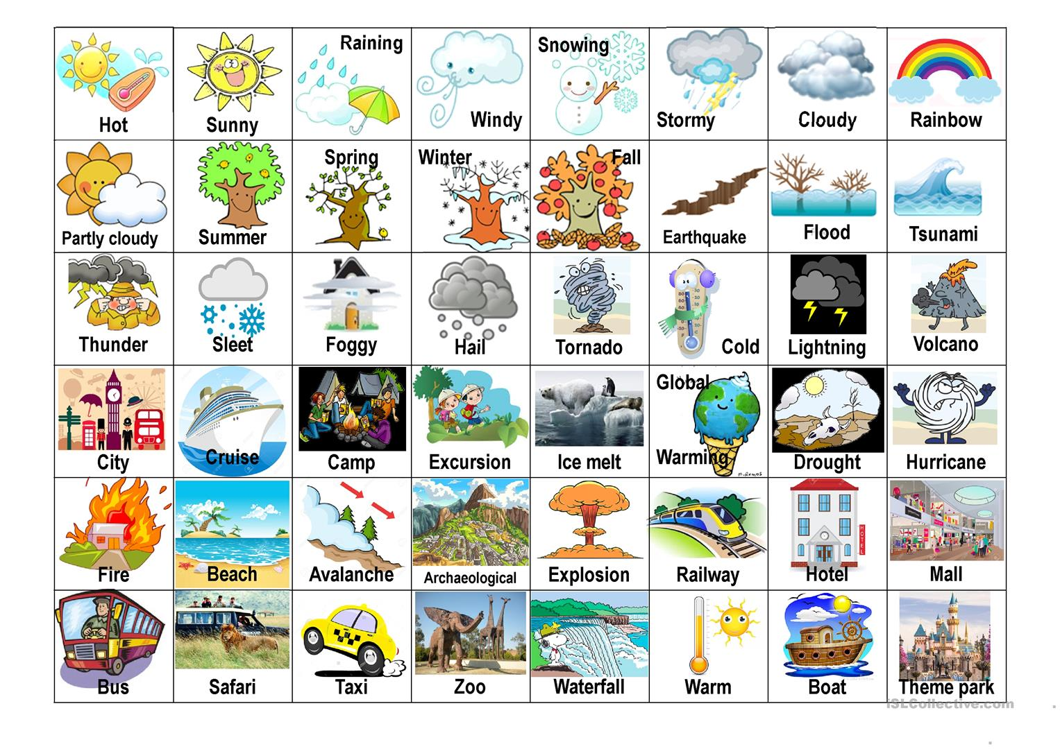 Travel Vocabulary And Weather Forecast