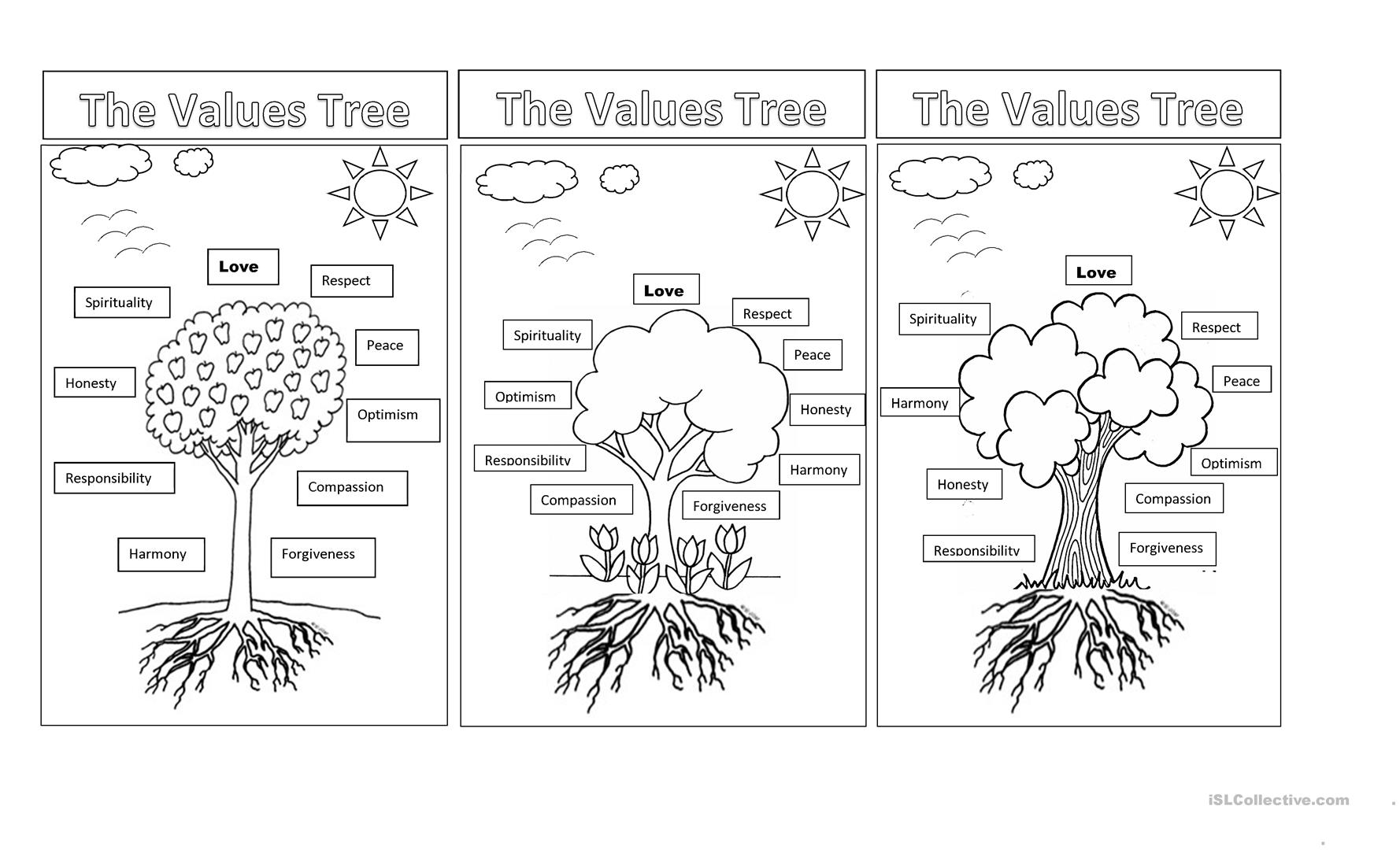 Values Tree Worksheet