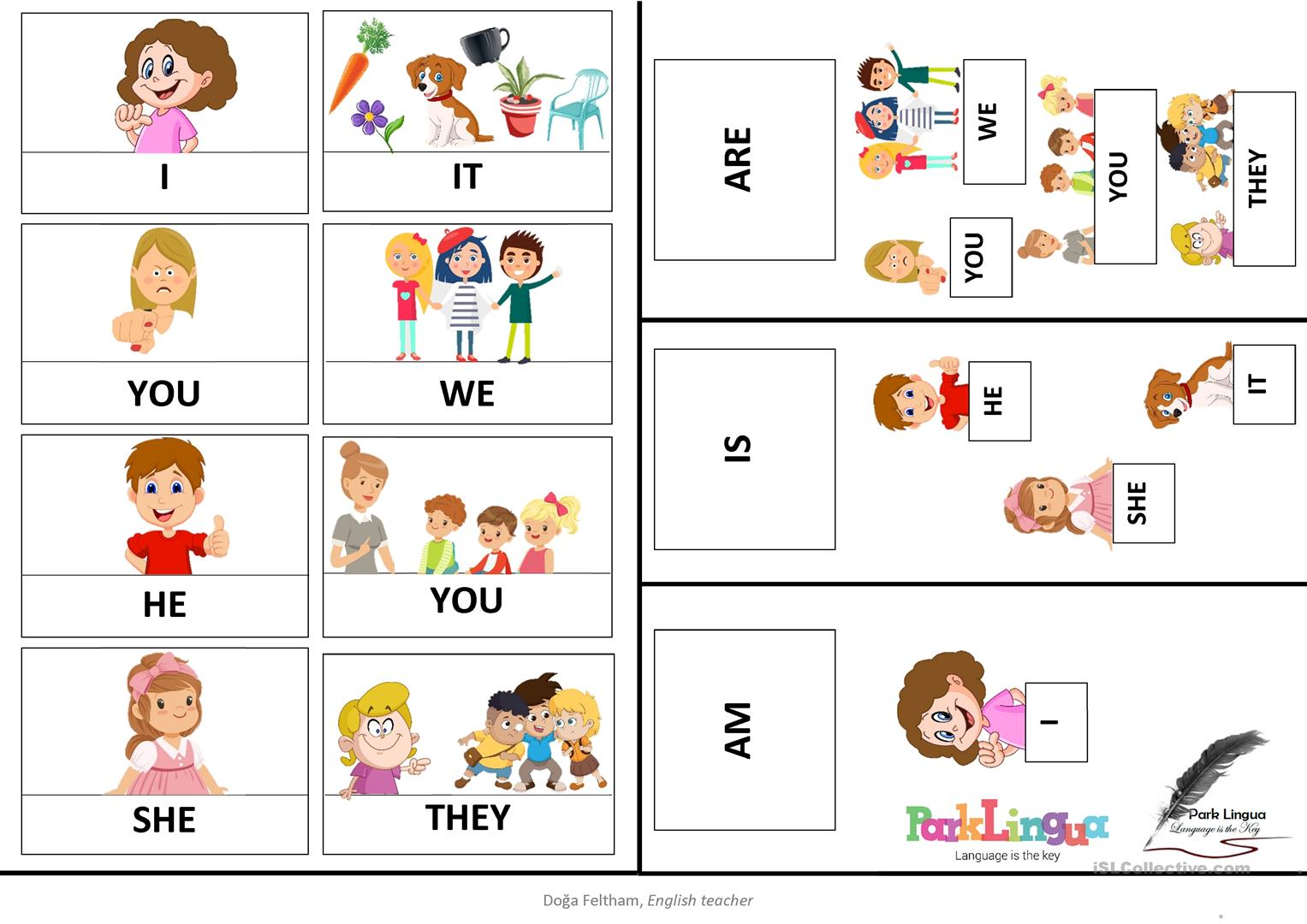 Verb Be With Pronouns Flashcards