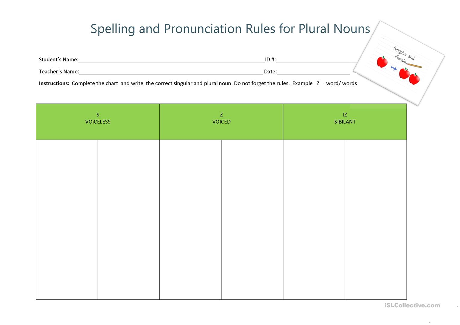 Spelling And Pronunciation Rules For Plural Nouns
