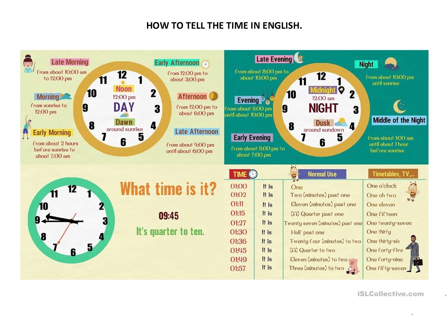 How To Tell The Time In English
