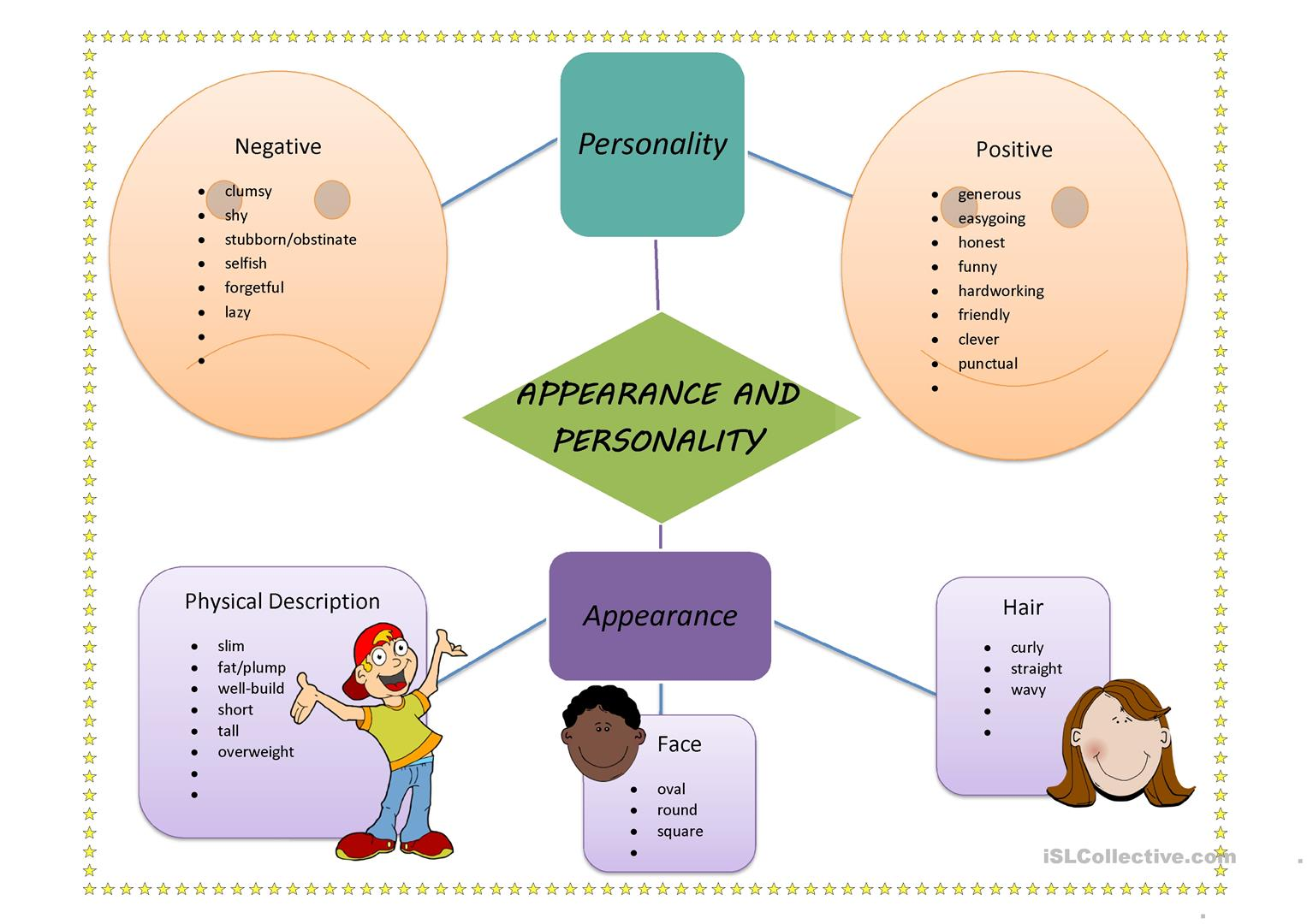 Appearance And Personality Handout