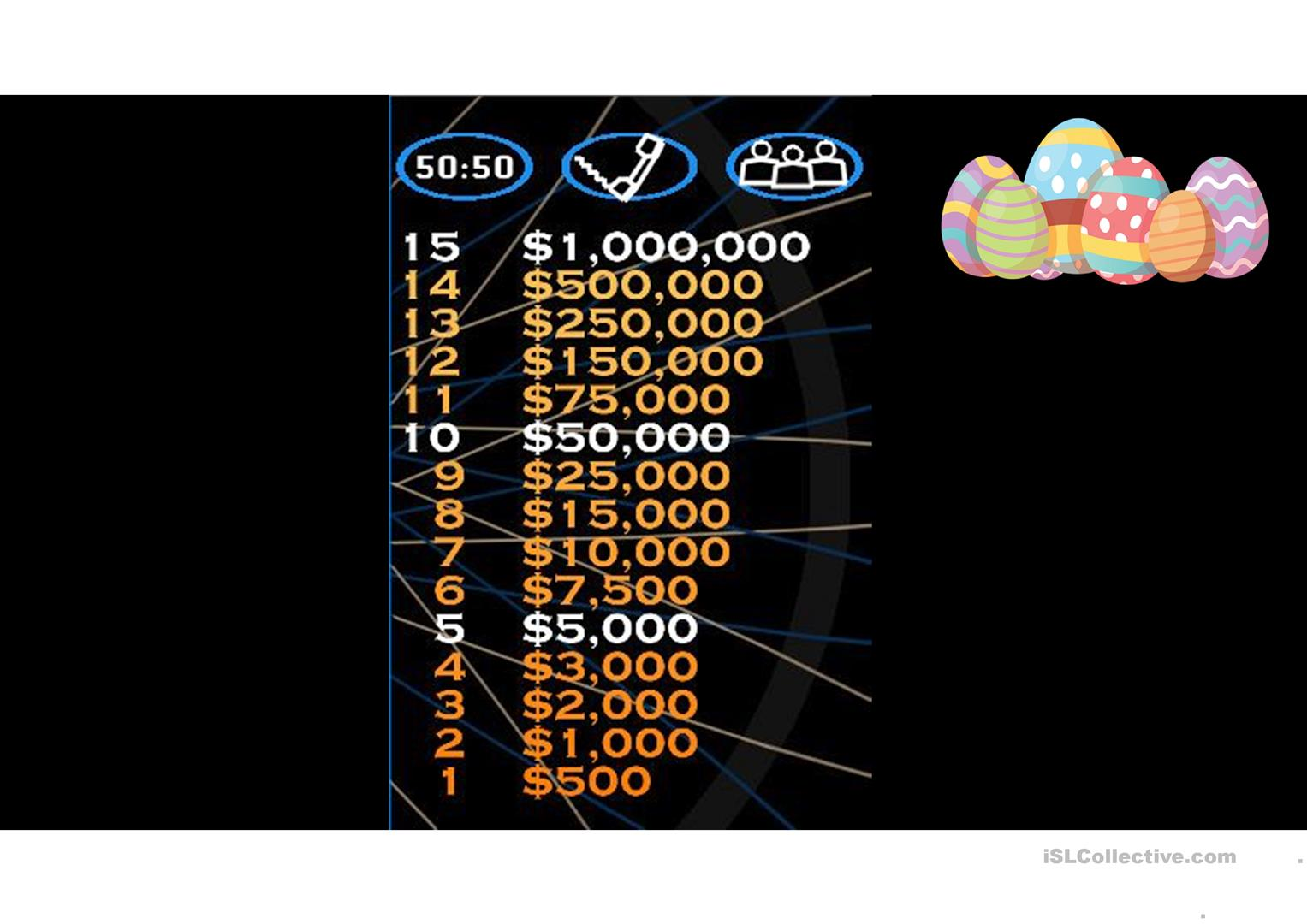 Who Wants To Be A Millionaire Game About Easter