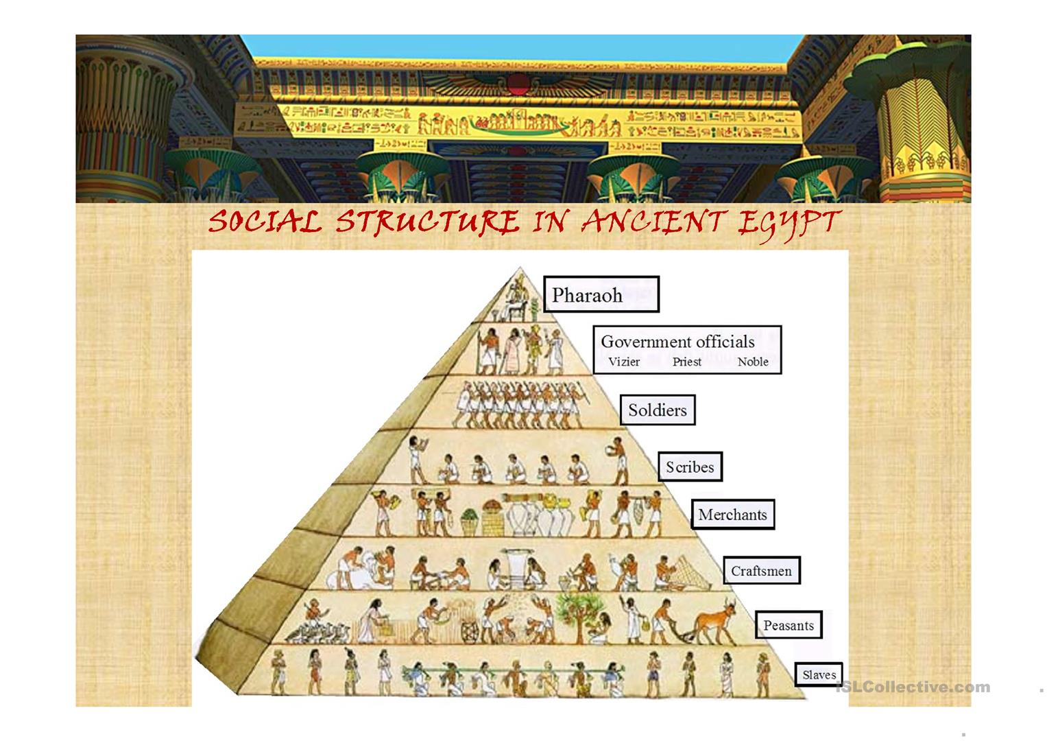 Ancient Egypt Pps Worksheet