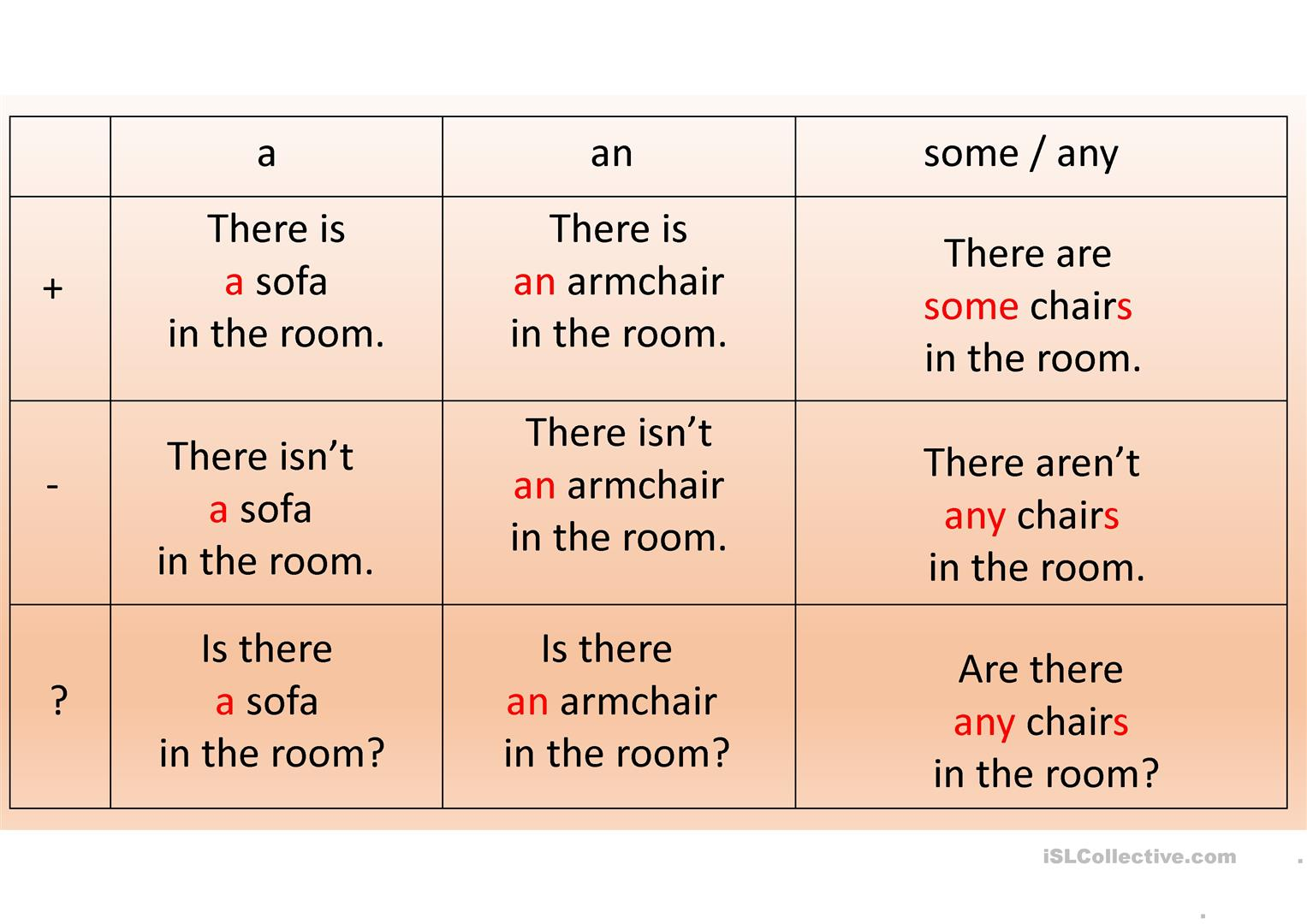A An Some Any Rooms And Furniture Vocabulary