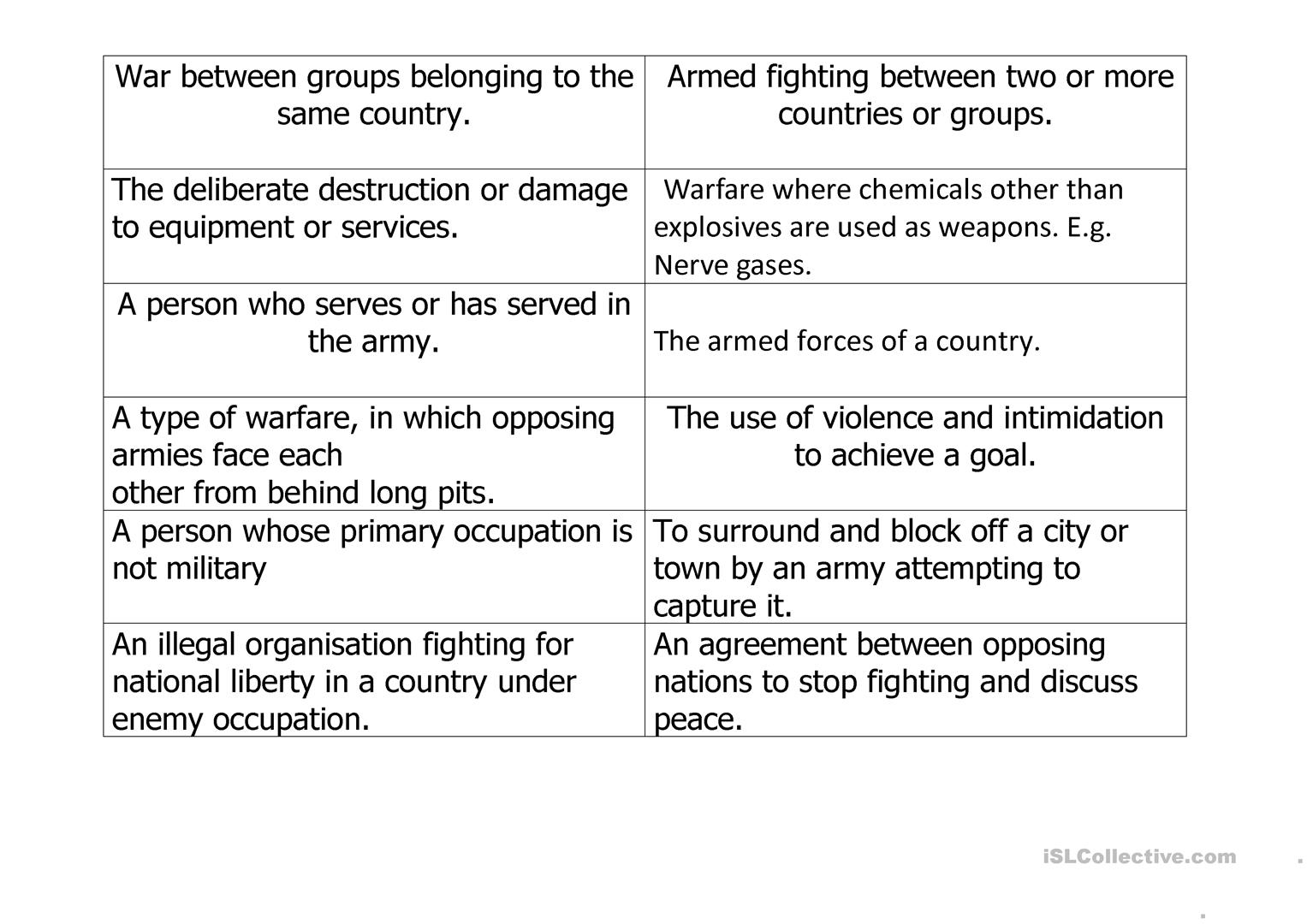 World War 1 History Vocabulary Words For Learning Support Students Worksheet