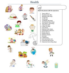 Unit 2 health 1 grade 7th - English ESL Worksheets for distance learning  and physical classrooms [ 1079 x 763 Pixel ]