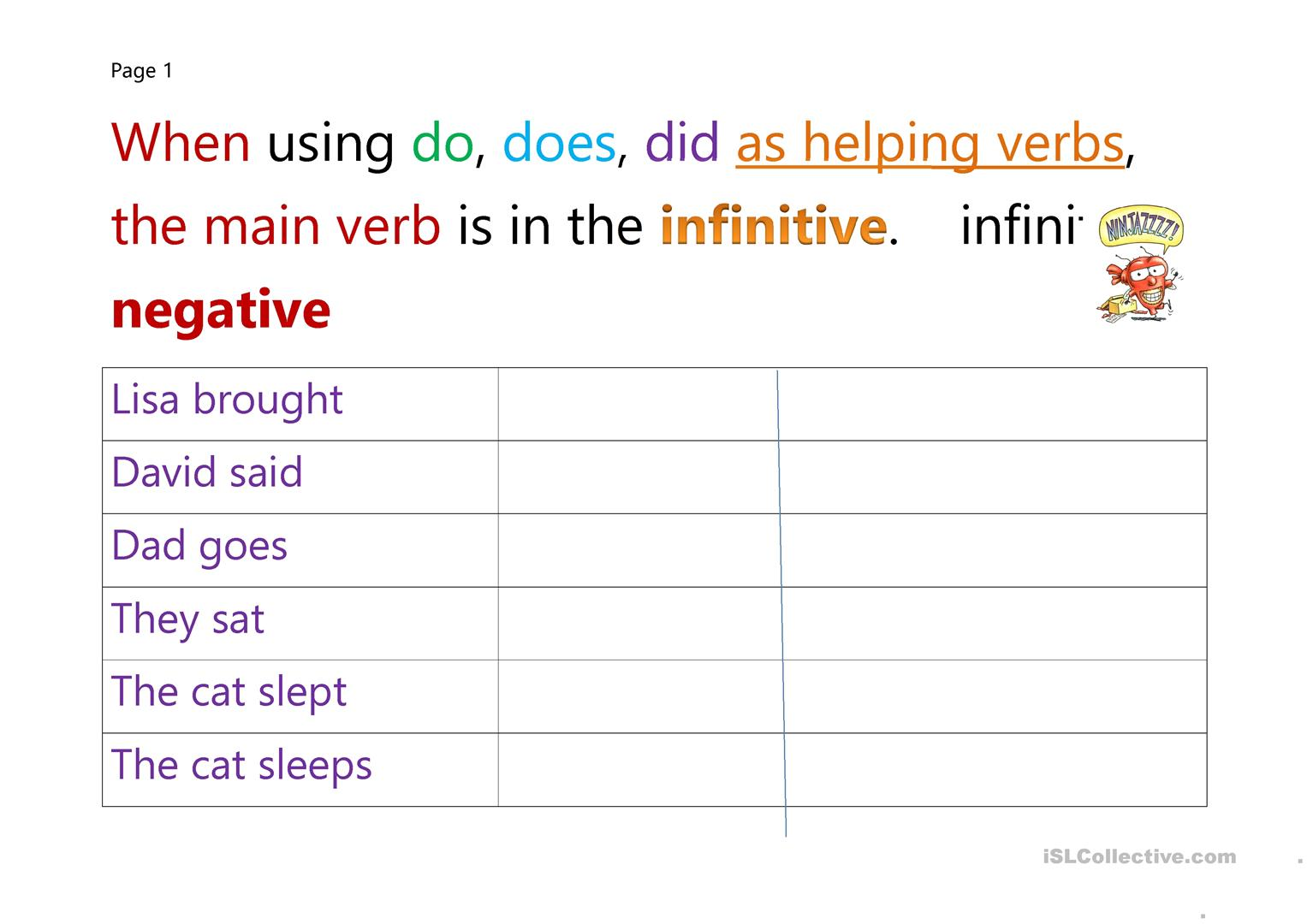 Use Infinitive With Do Does And Did