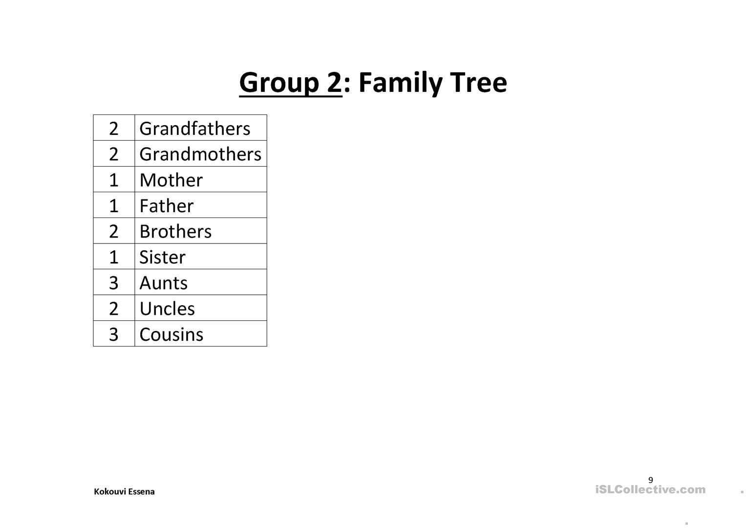 Great Family Tree And Jobs Project
