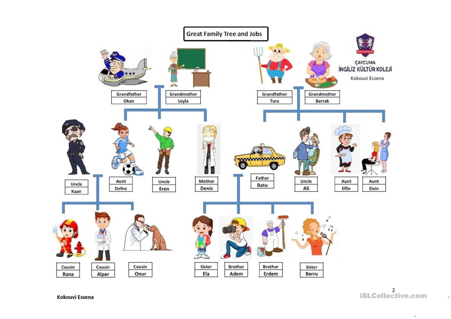 Great Family Tree And Jobs Speaking Activity