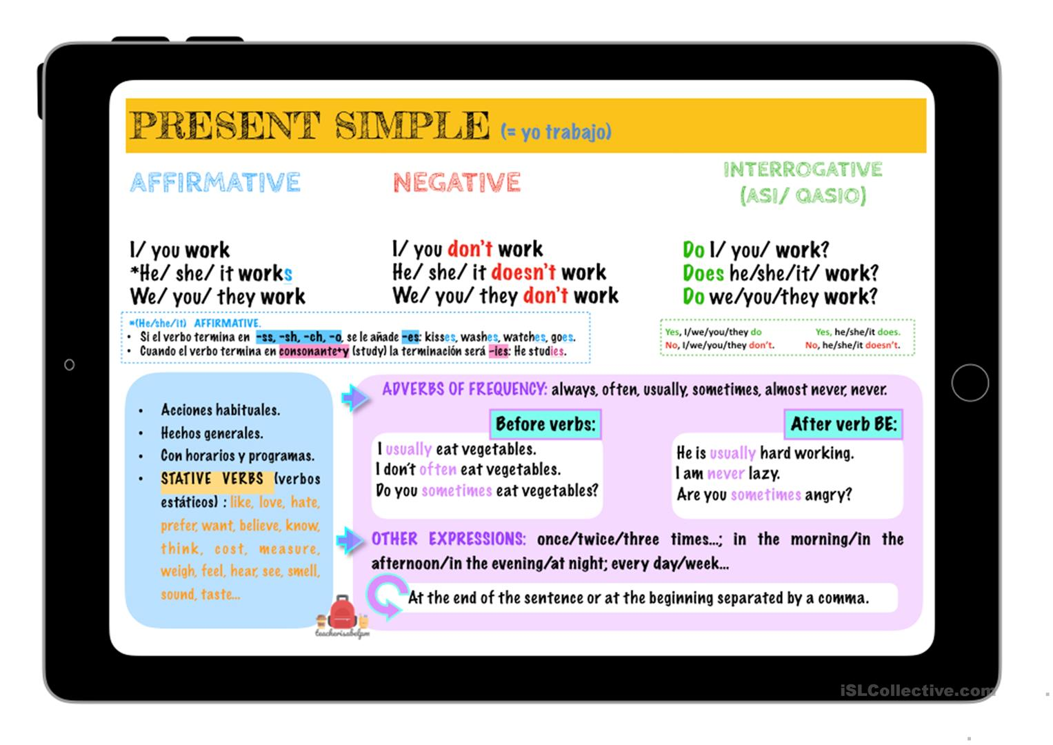 Present Simple Revision And Practice