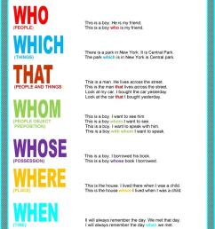 Poster - Relative Pronouns - English ESL Worksheets for distance learning  and physical classrooms [ 1079 x 763 Pixel ]