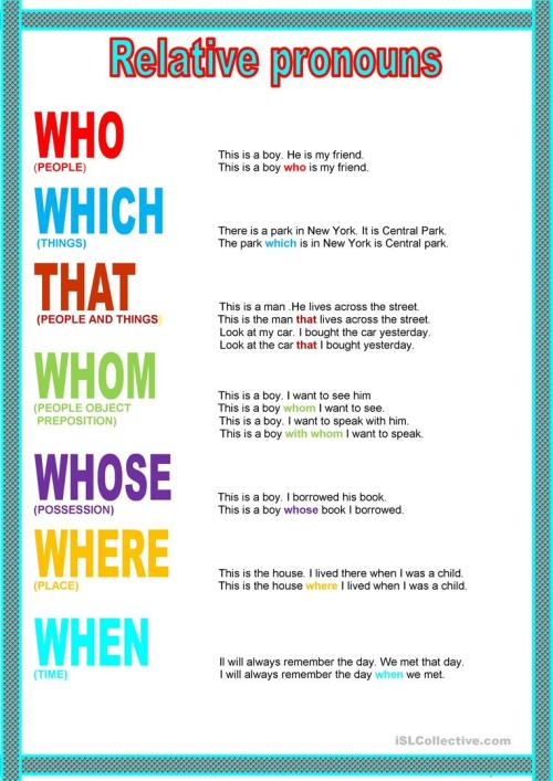 small resolution of Poster - Relative Pronouns - English ESL Worksheets for distance learning  and physical classrooms