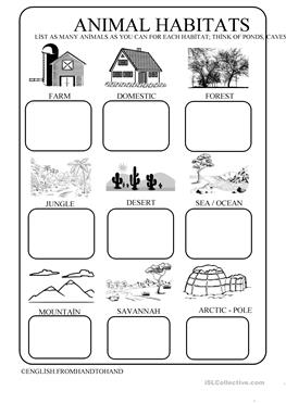 English ESL worksheets, activities for distance learning