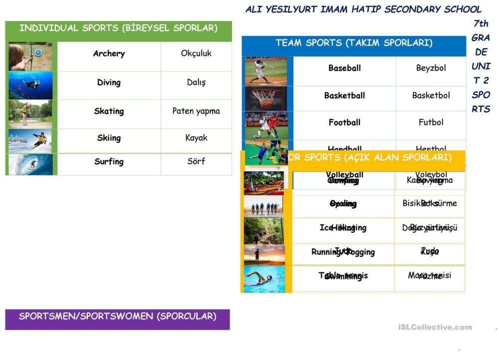 medium resolution of 7TH GRADE UNIT 2 SPORTS VOCABULARY - English ESL Worksheets for distance  learning and physical classrooms
