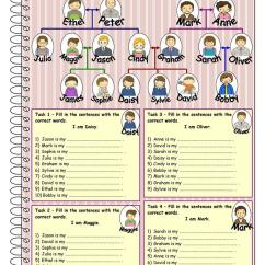 Printable Blank Family Tree Diagram Chevrolet Wiring Diagrams Free Worksheets - And Relationships English Vocabulary ...