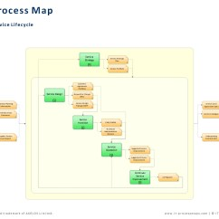 Itil Process Diagram Visio Blank Tree Graphic Organizer The Map