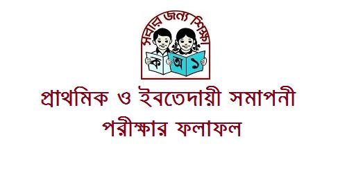 Ebtedayee Result 2020 Madrasah Education Board | EBT Result 1