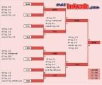 2010-07-20_(1589)x_Worldcup_Team_Championships_RESULTADOS_FINAL_FEM