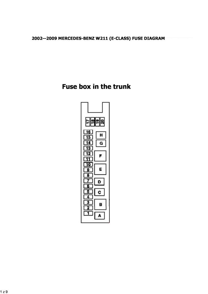 w211 fuse diagram 2002 2009.pdf (1.64 MB)