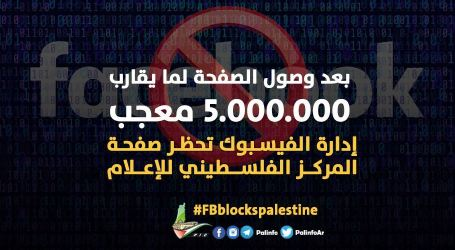 Facebook Blocks Home of Palestinian Information Center