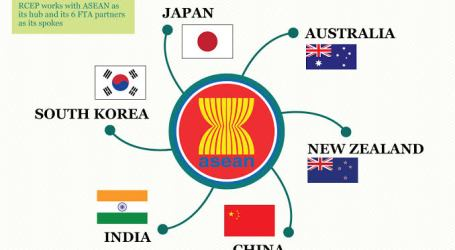 RCEP, The World's Largest Free Trade Agreement to Signed in November