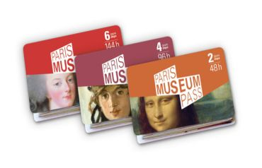 Image result for paris museum pass