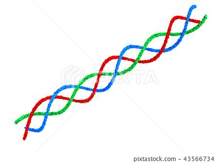 triple helix dna stock