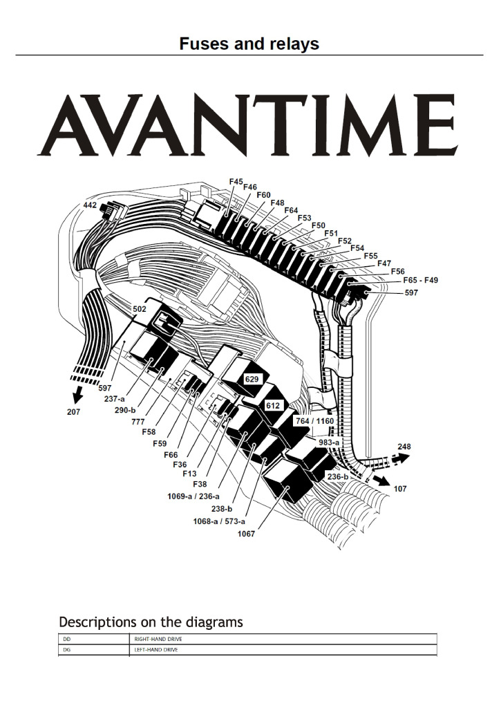avantime fuses and relays.pdf (2.83 MB)