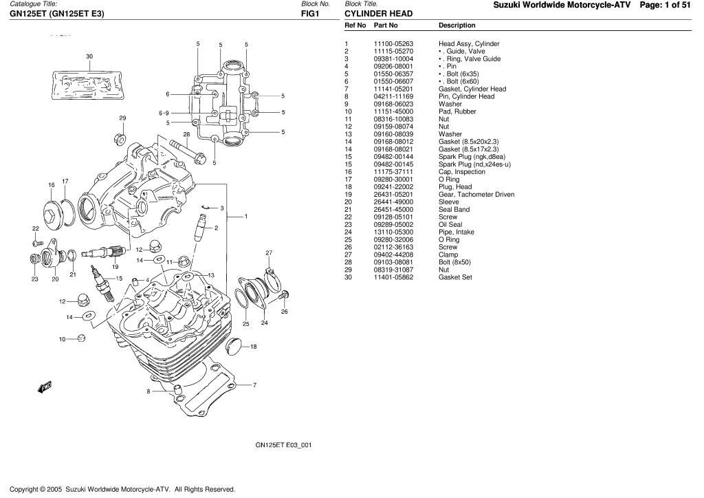 suzuki gn125 nf41a 125cc motorbike parts list.pdf (1.35 MB