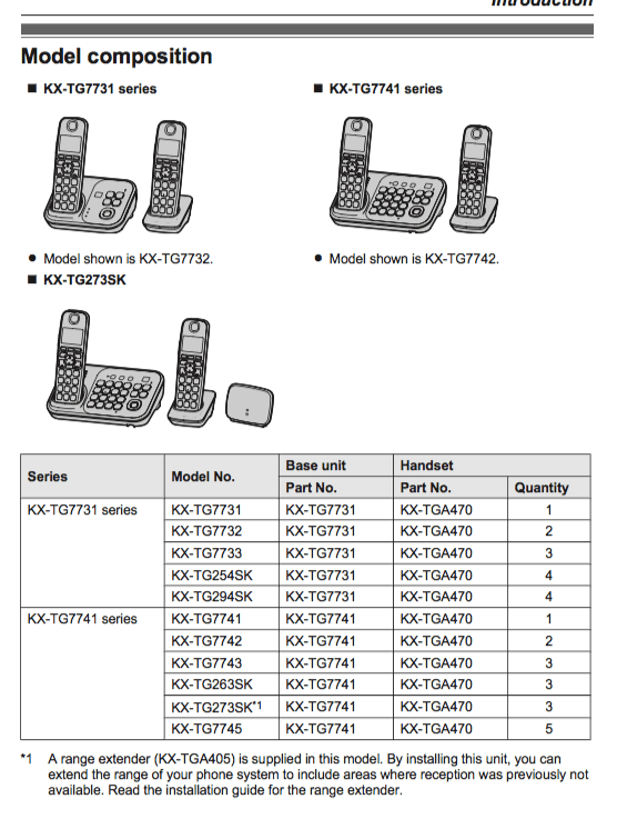 Download Panasonic Kx-TGA470 operating instructions