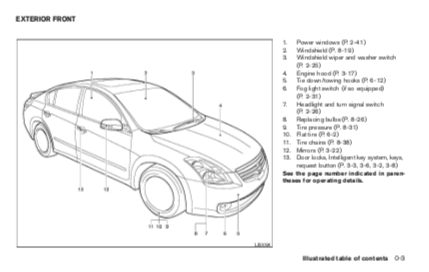 Nissan Altima Booklet