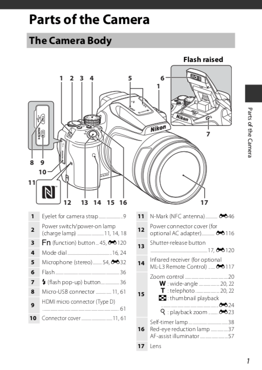 Nikon Coolpix 775 Service Manual Pdf : Amazon Com Nikon En