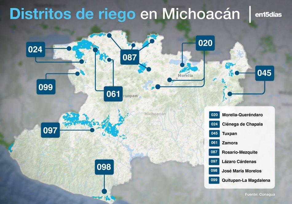 distritos de riego en Michoacán