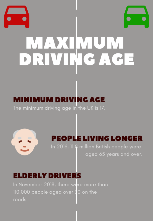 Maximum driving age