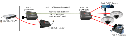 small resolution of  824p gigabit poe extender wiring