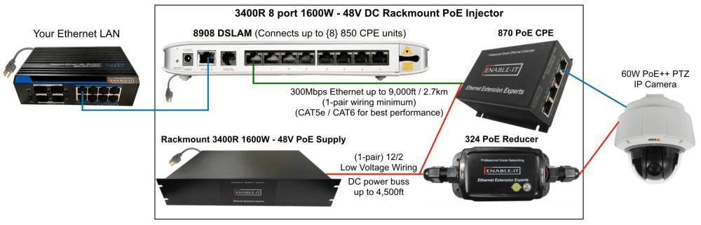 medium resolution of poe injector wiring wiring diagram new poe injector wiring