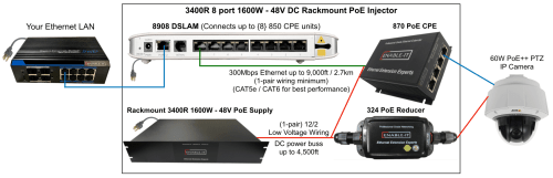 small resolution of poe injector wiring wiring diagram new poe injector wiring