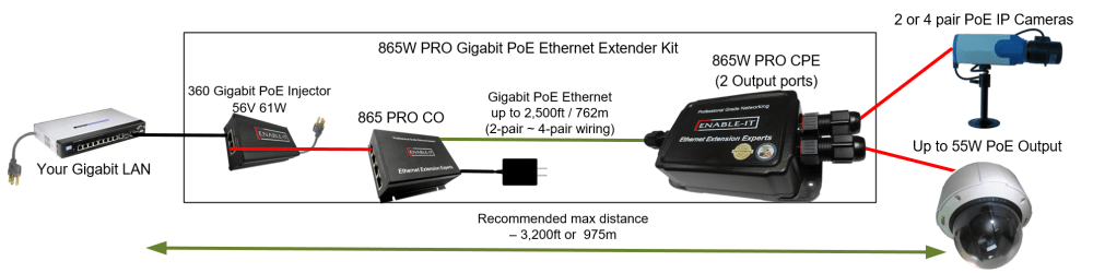 medium resolution of enable it 360 poe injector wiring