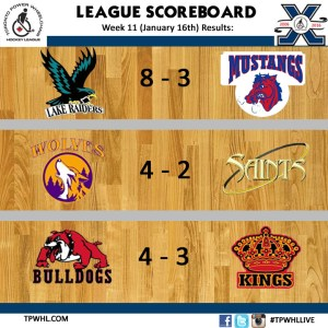 league Scoreboard GC - Jan 16th