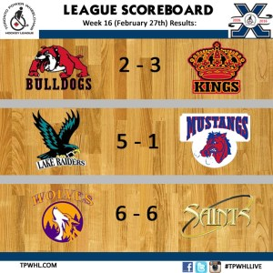 league Scoreboard GC - Feb 27th