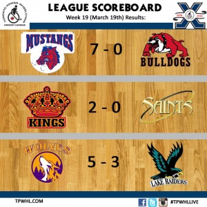 league Scoreboard GC - March 19th