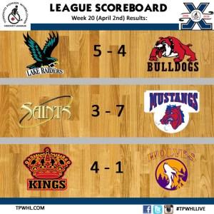 league Scoreboard GC - April 2nd