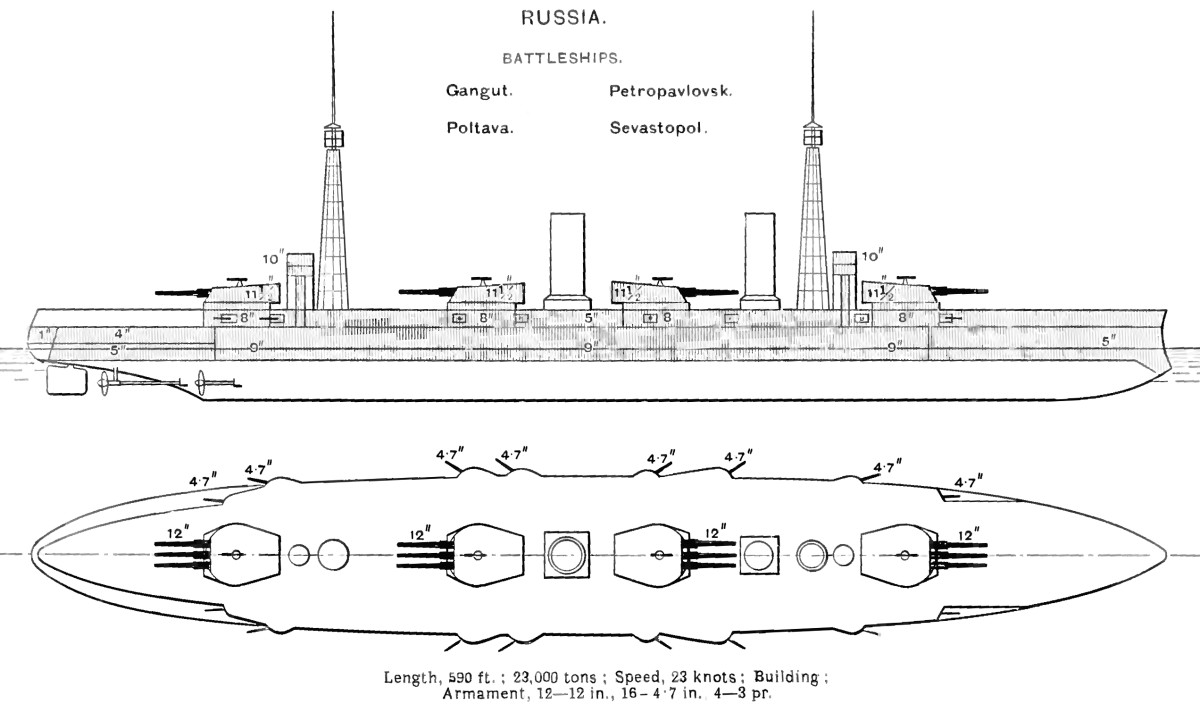 hight resolution of plan view of the gangut class
